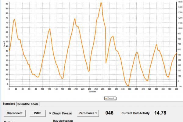 Měření aktivace svalů - Ohmbelt